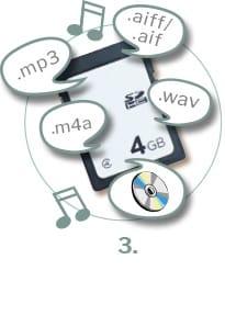 Dateiformate mp3 m4a wav aif